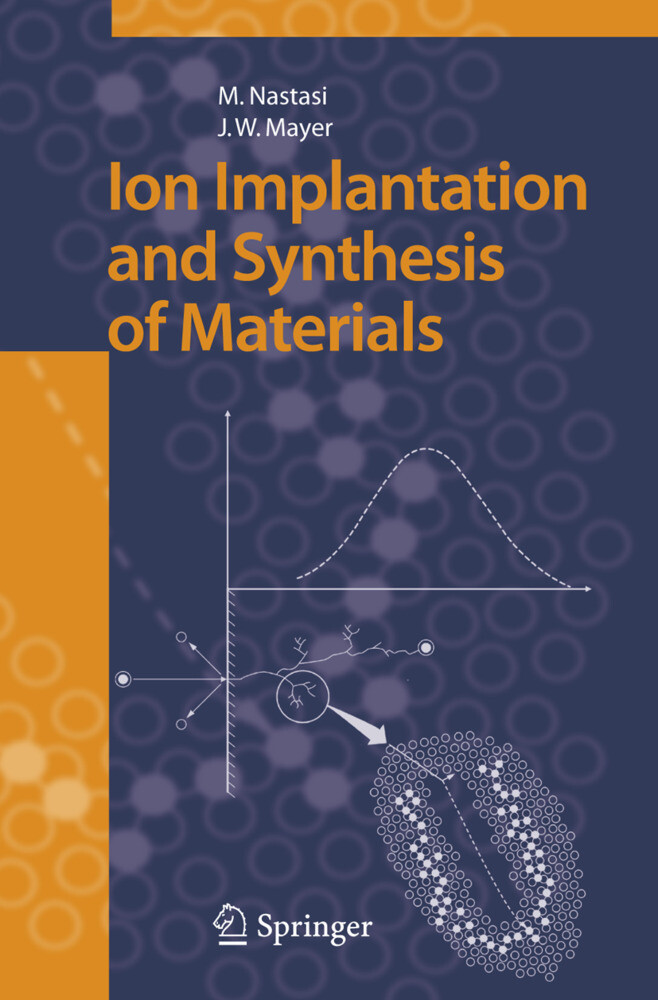 Ion Implantation and Synthesis of Materials als Buch von James W. Mayer, Michael Nastasi - James W. Mayer, Michael Nastasi